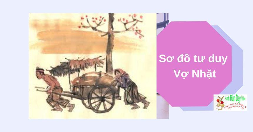 Sơ Đồ Tư Duy Vợ Nhặt của nhà văn Kim Lân